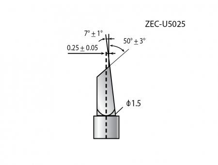 Lame Roland Originali ZEC-U5025 per Materiali Spessi